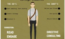 10 Stylish Business Ideas For College Students