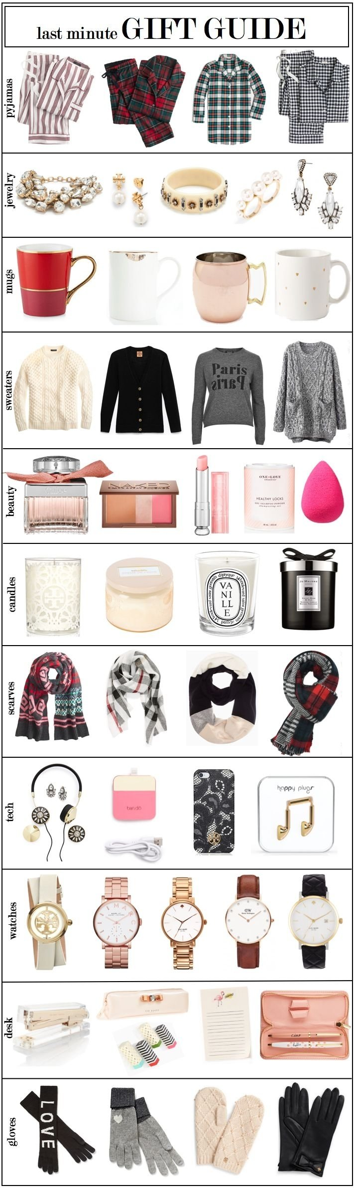10 Amazing Last Minute Gift Ideas For Her last minute gift guide http monikahibbs gifts for everyone