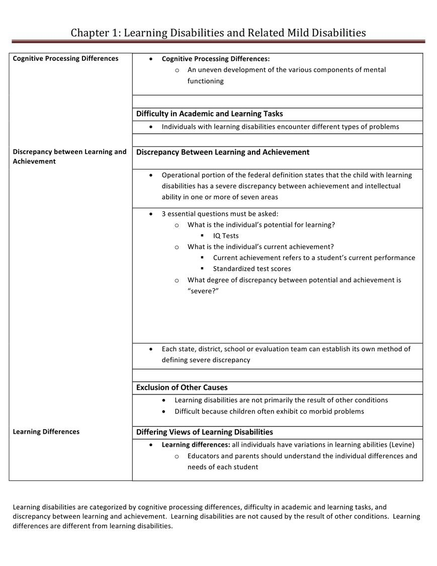 10 Awesome Idea Definition Of Learning Disability learning disabilities and related mild disabilities pdf flipbook 1 2021