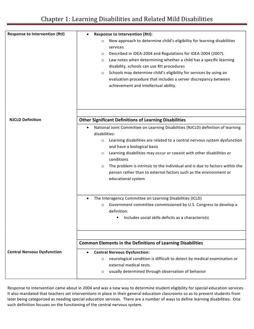 10 Awesome Idea Definition Of Learning Disability learning disabilities and related mild disabilities pdf flipbook 2021