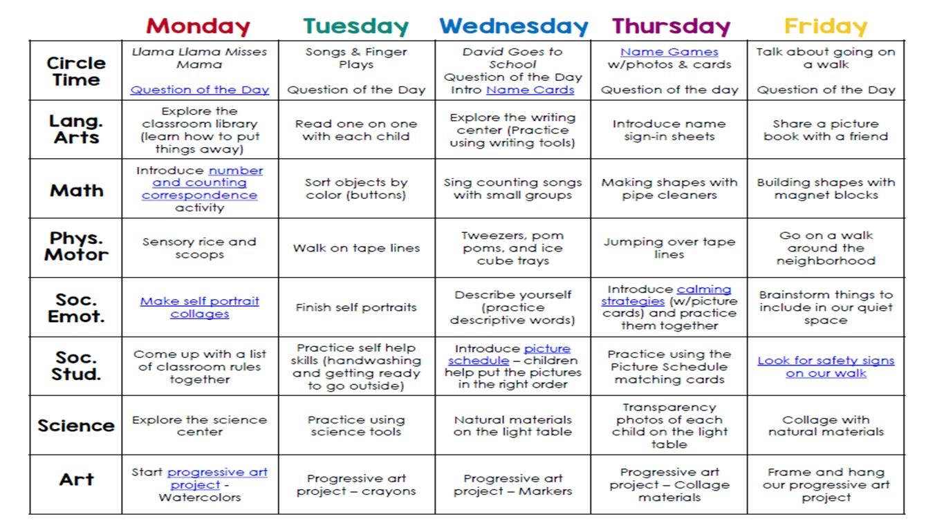 10 Best Lesson Plan Ideas For Preschool lesson plans reggio google search lesson plan templates 2020