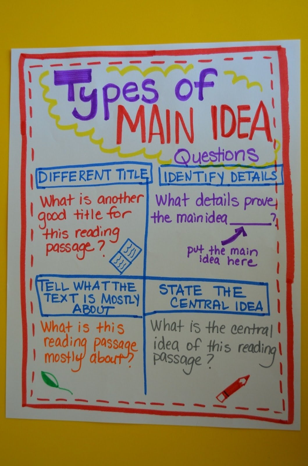 10 Lovable Main Idea Practice 4Th Grade literacy math ideas different types of main idea questions 1 2020