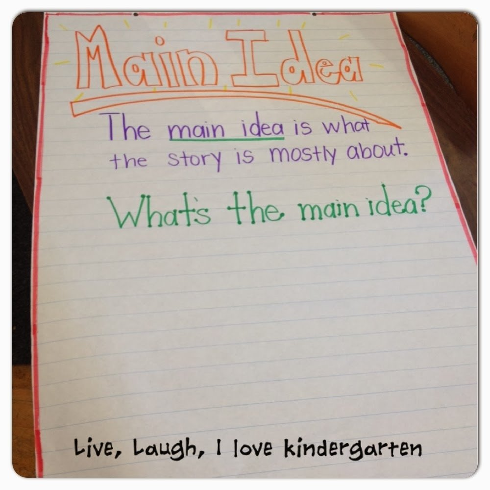 10 Cute What Is The Main Idea Of A Book live laugh i love kindergarten whats the main idea 2021