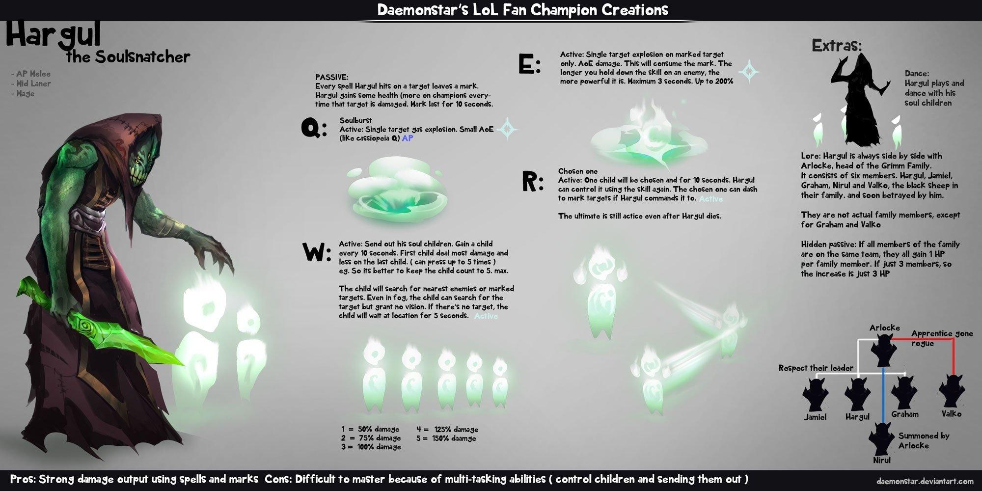 10 Best League Of Legends Champion Ideas lol fan champion creations harguldaemonstar on deviantart 2021