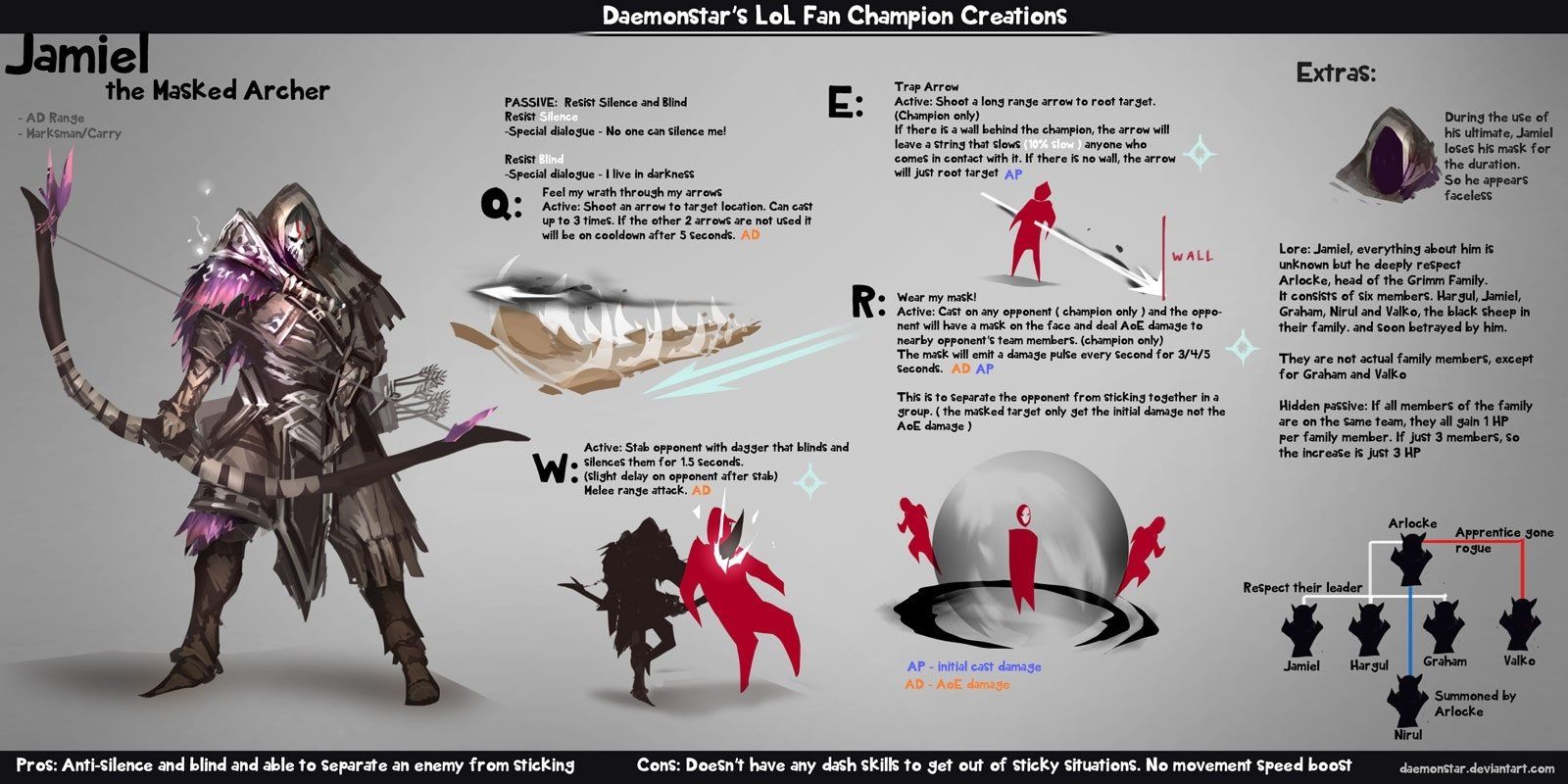 10 Best League Of Legends Champion Ideas lol fan champion creations jamieldaemonstar on deviantart 2021
