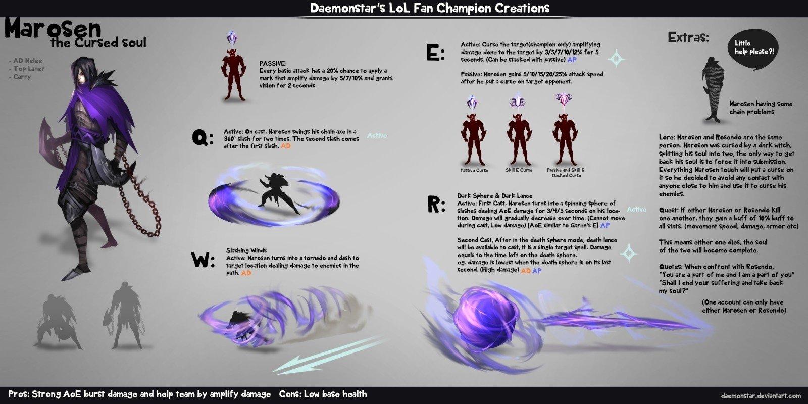 10 Best League Of Legends Champion Ideas lol fan champion creations marosendaemonstar on deviantart 2021