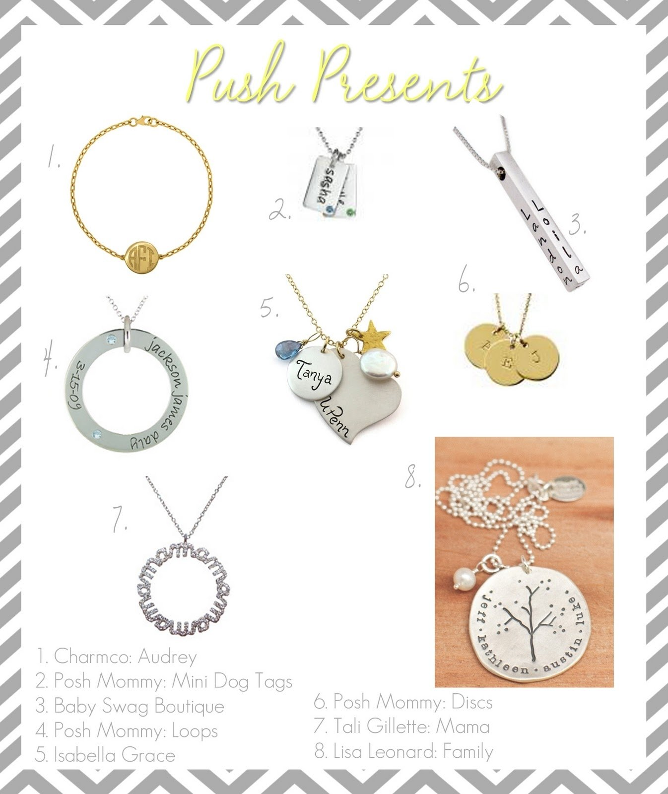 10 Beautiful Push Present Ideas For Mom longmont jewelry gifts for mom birthstone gifts diamond necklace 3 2021