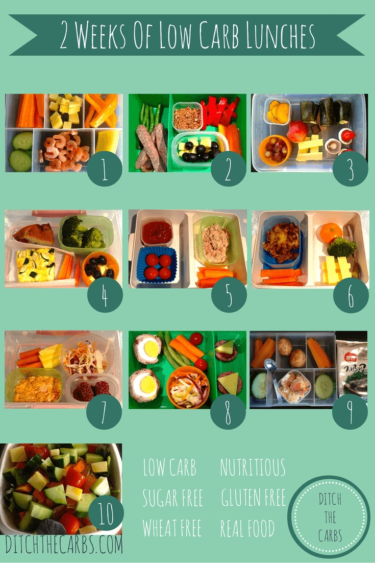 10 Wonderful Low Carb Lunch Ideas On The Go low carb kids 2 weeks of lunch boxes so you can start today 1 2020