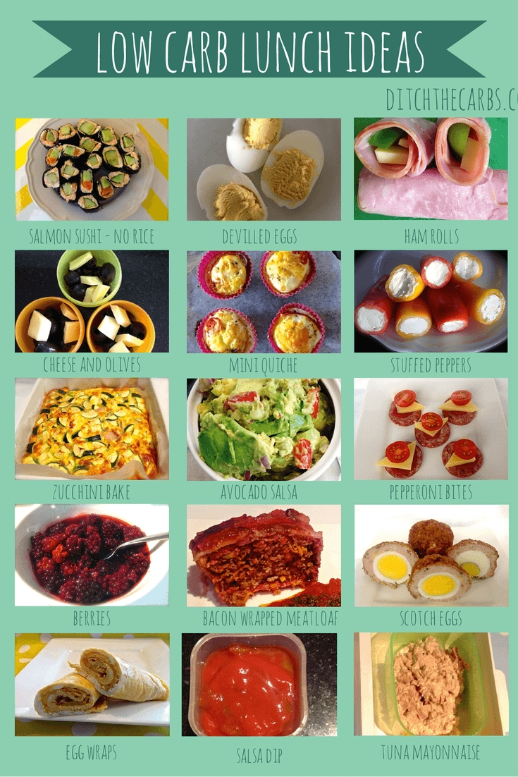 10 Wonderful Low Carb Lunch Ideas On The Go low carb kids 4 lunch planner and ideas these are genius 5 2020