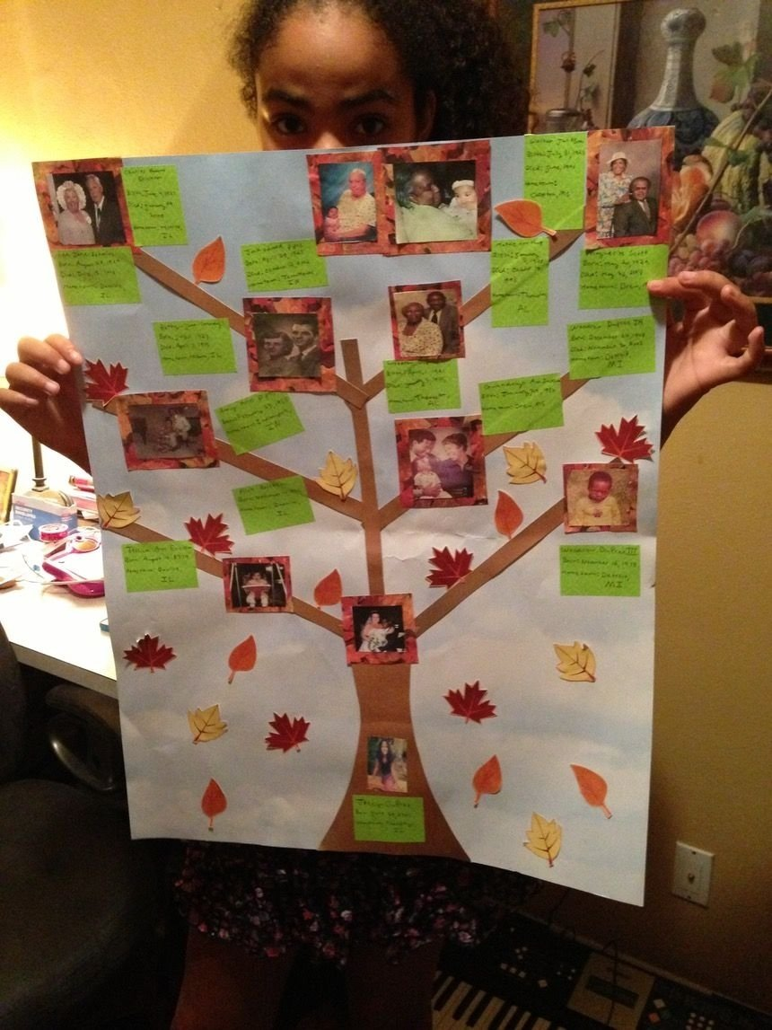 10 Famous Ideas For Family Tree Project luxury family tree poster ideas and brilliant of tree school project 1 2020