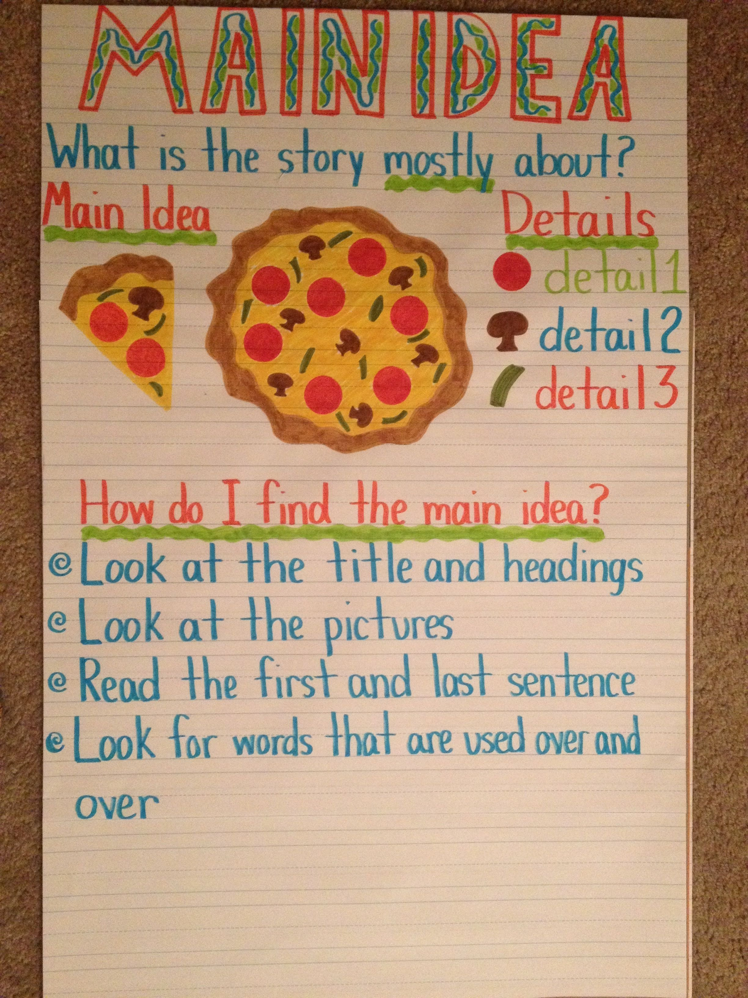 10 Elegant How To Find The Main Idea Of A Story main idea anchor chart rl 3 2 determine the main idea of a text 2020