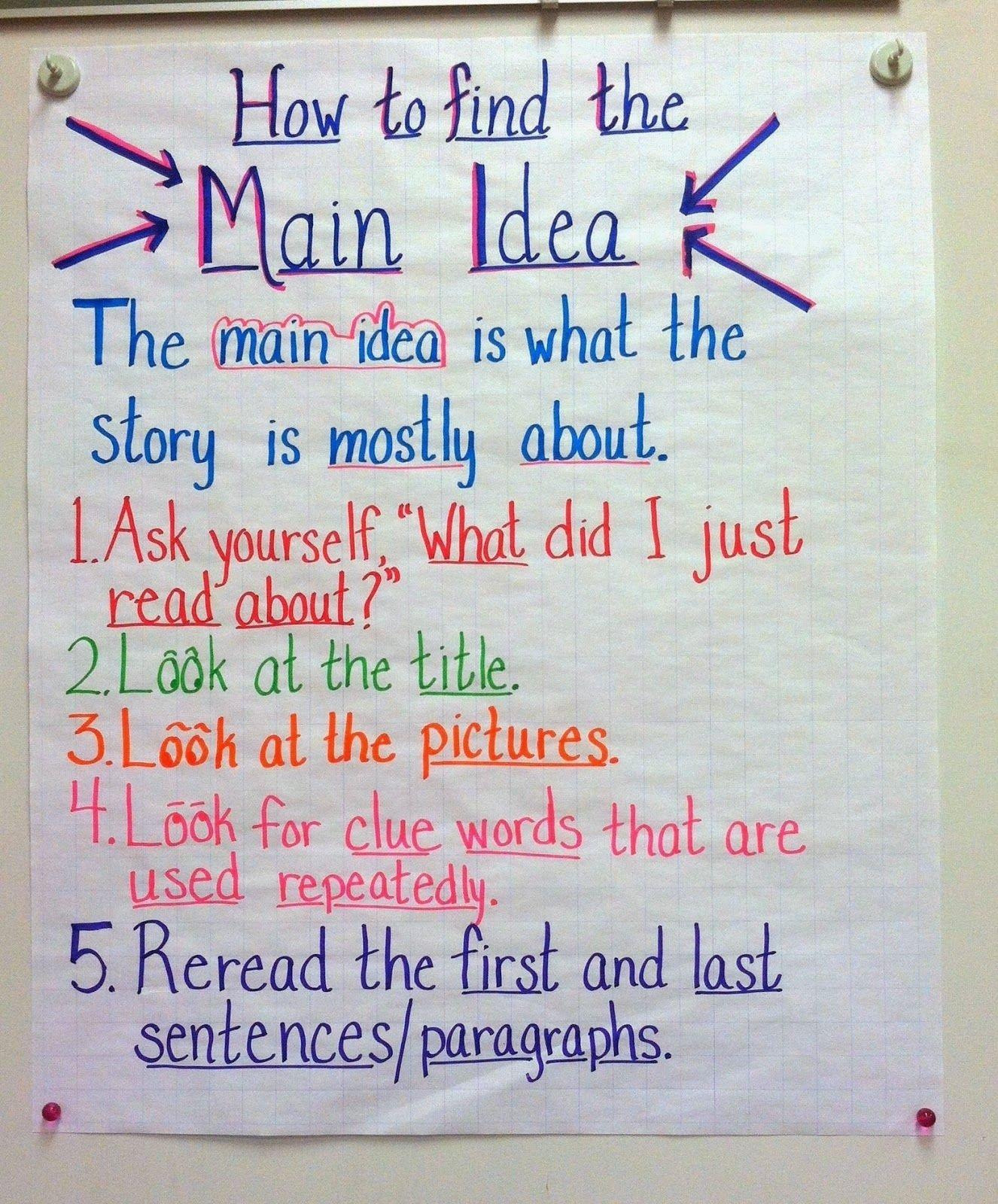 main idea | anchor charts, chart and school