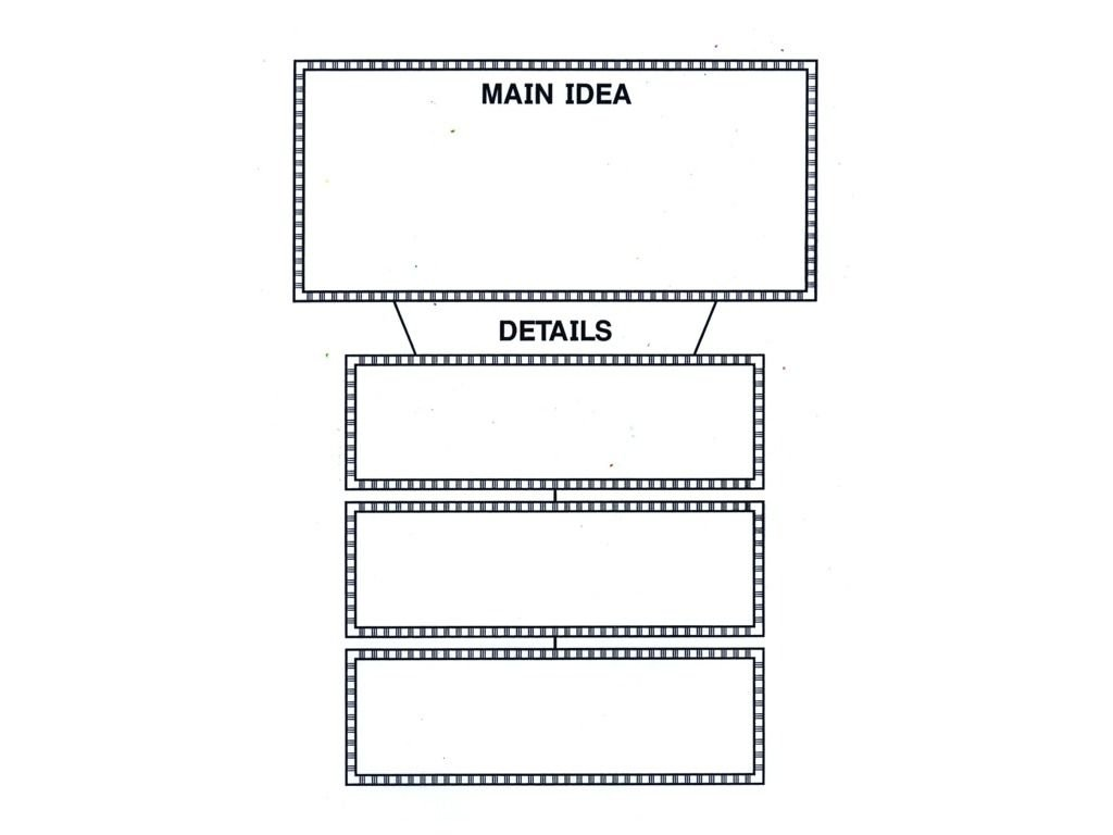 main idea and details graphic organizer 3rd grade main idea graphic