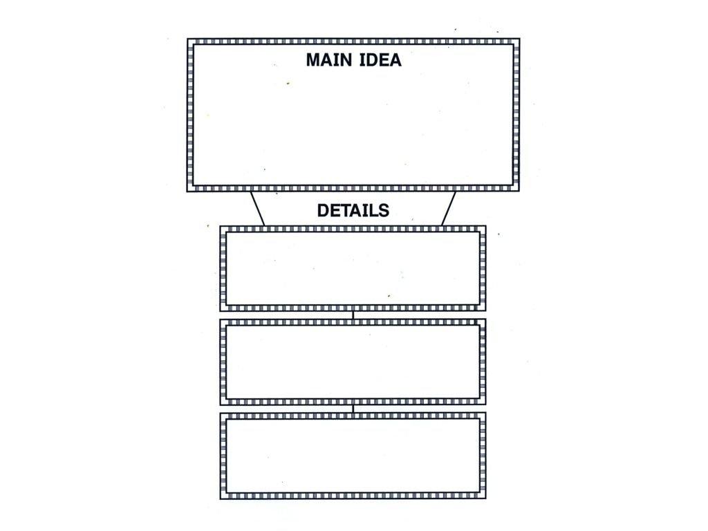main idea and details graphic organizer 3rd grade main idea graphic