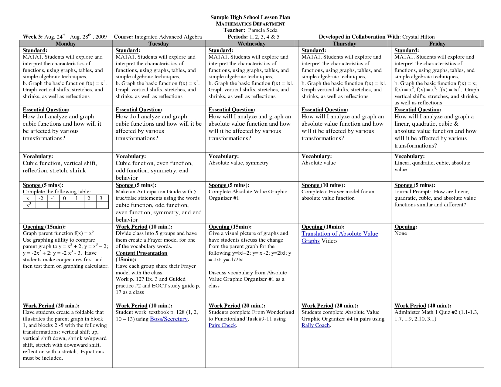 10 Fantastic Lesson Plan Ideas For Elementary math lesson plan template high schoolsample hs math weekly lesson