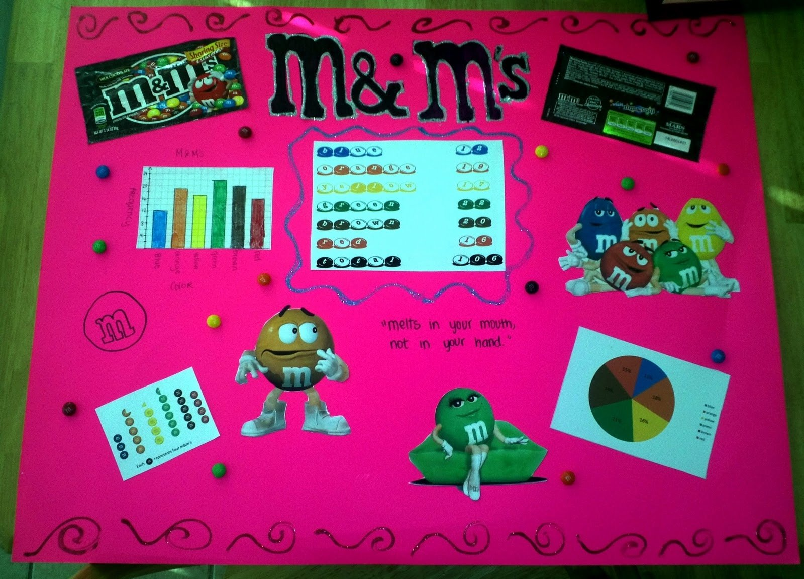 math-n-spire: m's and stats {project}-a compliment to my project