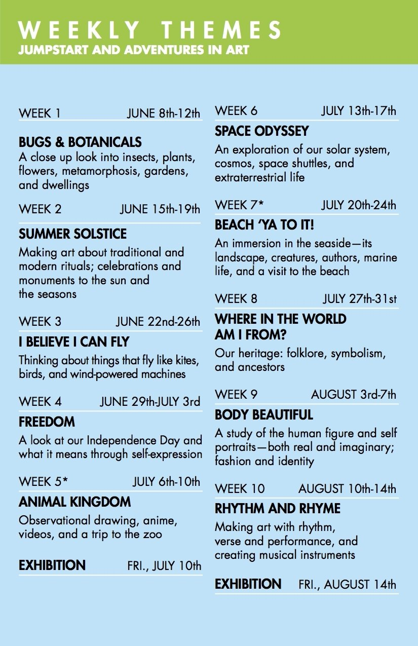 10 Best Summer Camp Weekly Theme Ideas may 2015 the rickie report page 2 2021