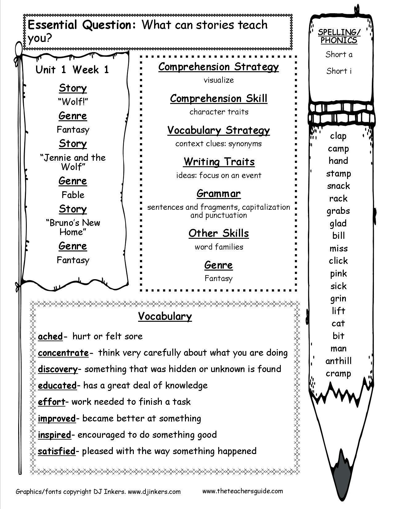 10 Unique Third Grade Main Idea Worksheets mcgraw hill wonders third grade resources and printouts 2021