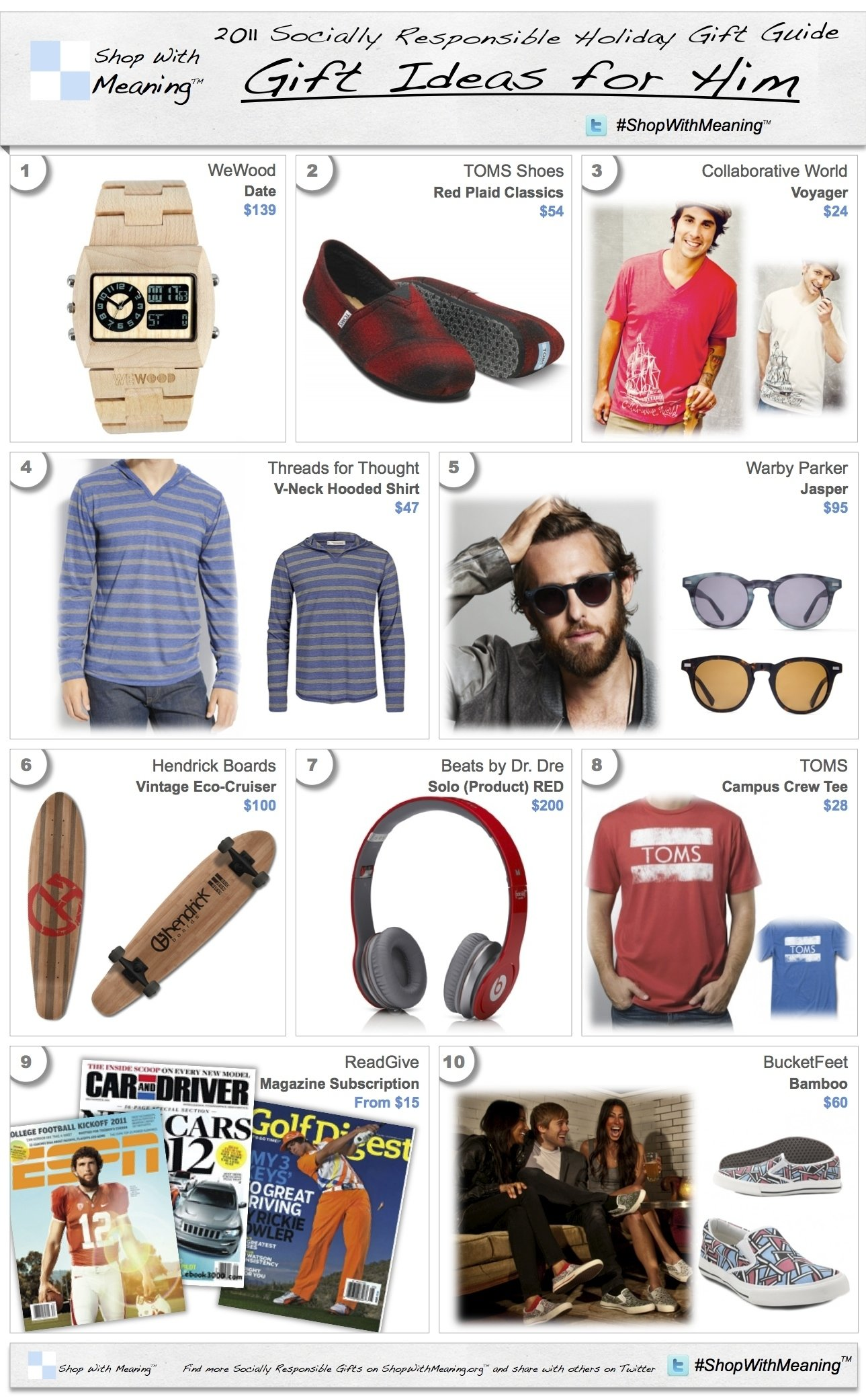 10 Most Popular Christmas Gift Idea For Men mens christmas gift ideas socially responsible christmas gifts for 4