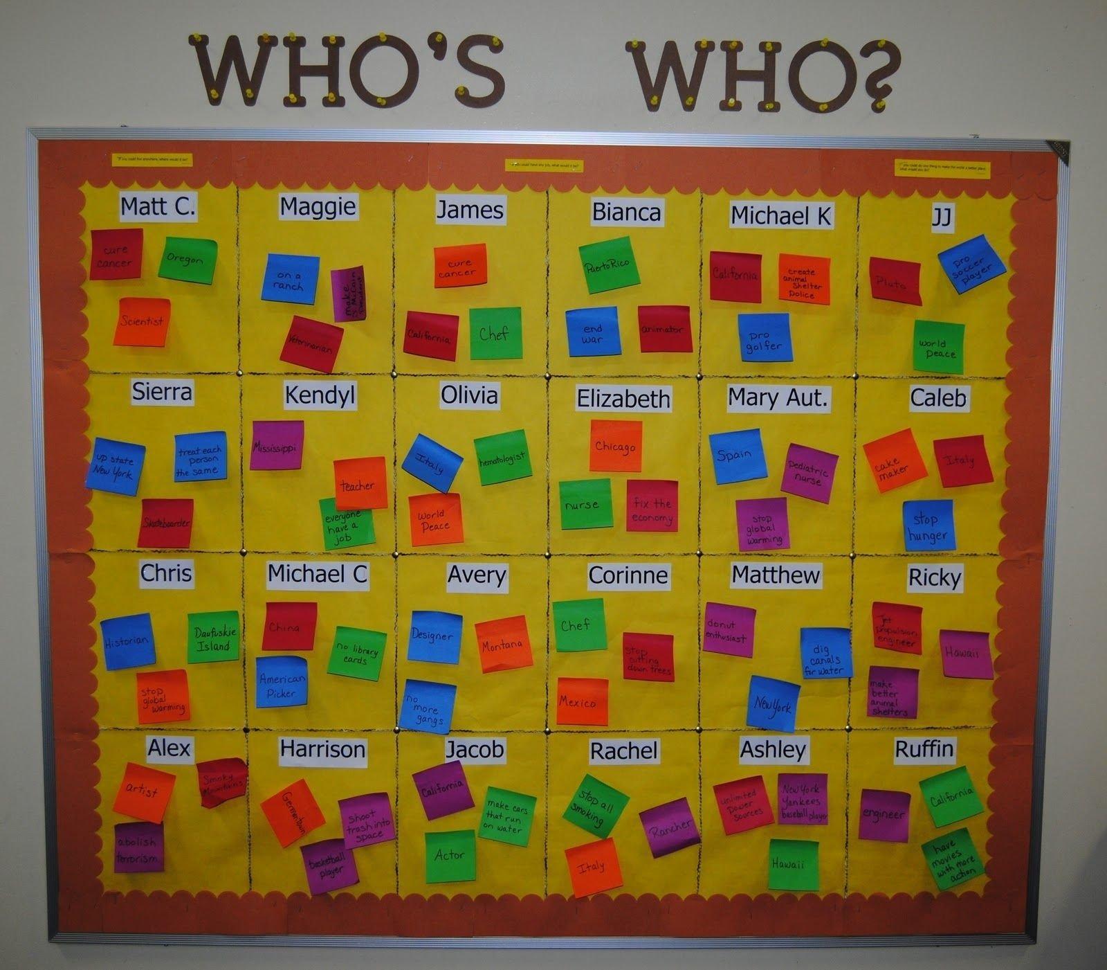 Bulletin Board Ideas For Middle School Math - Karmashares LLC ...
