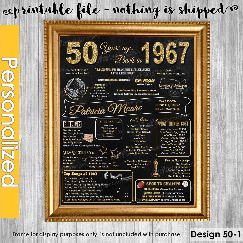 10 Stylish Gift Ideas For 50Th Birthday modern 50th birthday gift ideas online birthday cakes birthday 2020