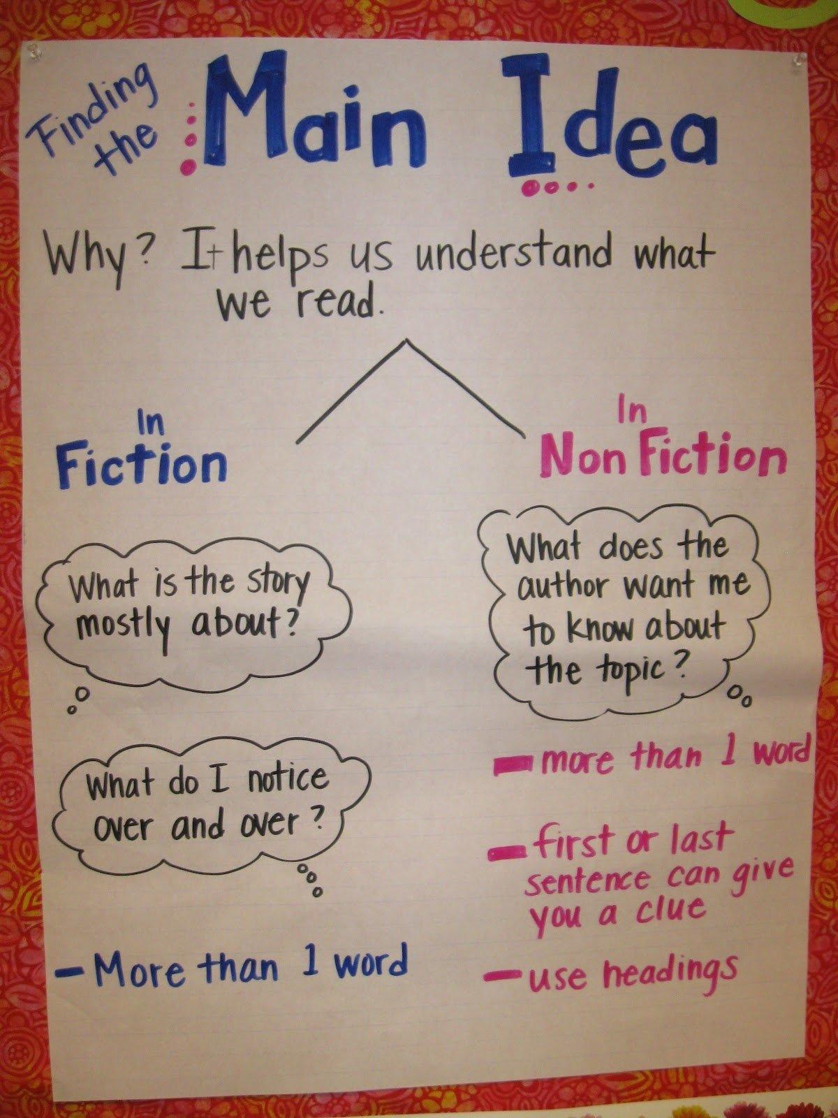 10 Cute What Is The Main Idea Of A Book mrs brauns 2nd grade class september 2012 2021