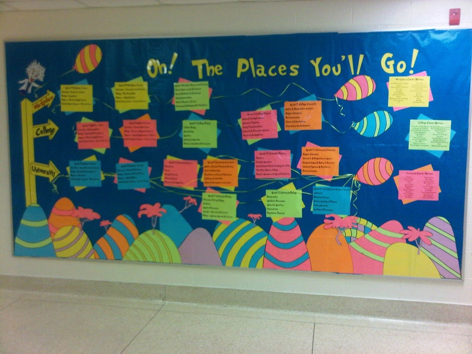 10 Lovable Oh The Places You Ll Go Bulletin Board Ideas mrs brosseaus binder oh the places youll go