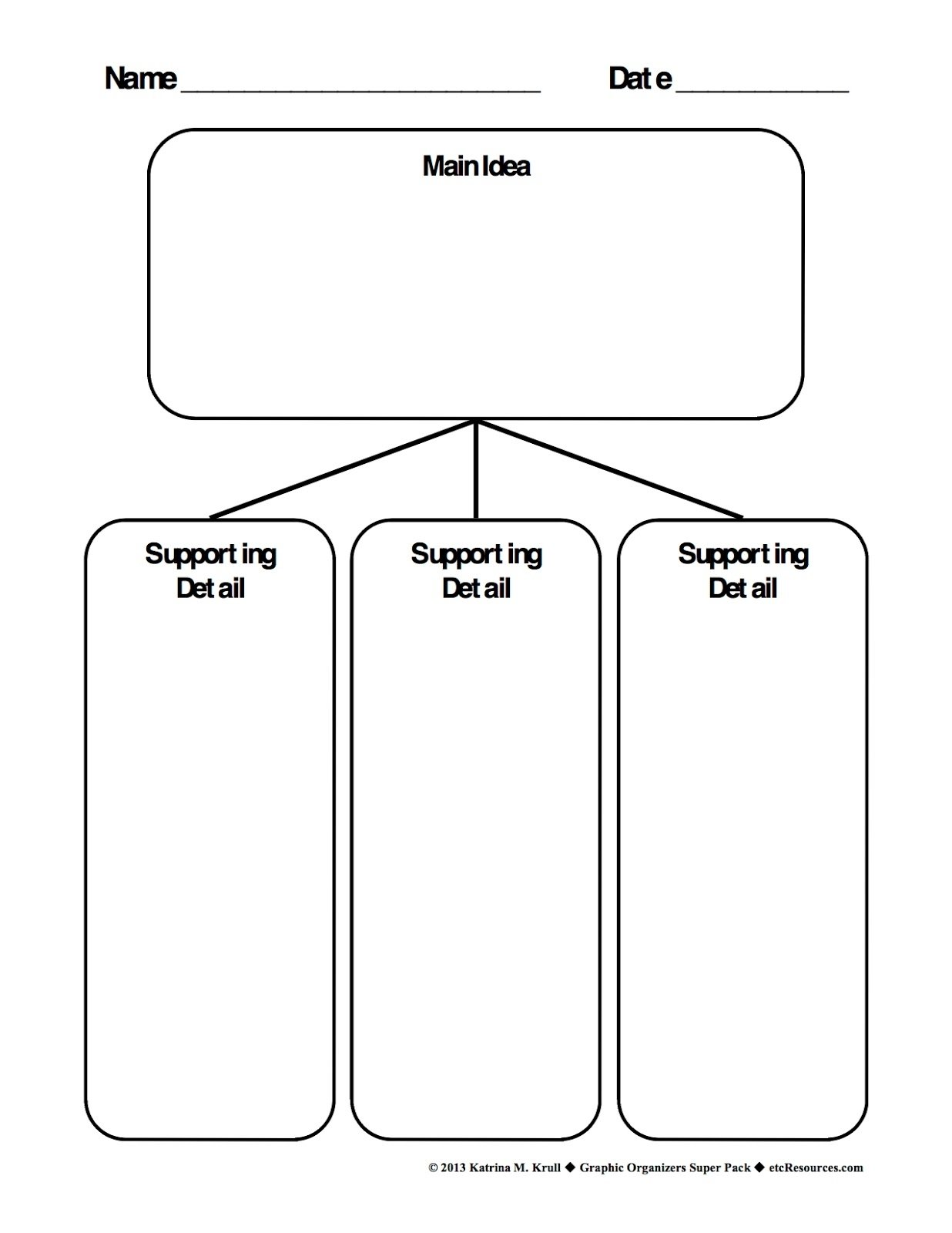10 Spectacular Main Idea Detail Graphic Organizer ms bakamis 3rd grade class main ideas supportive details 3