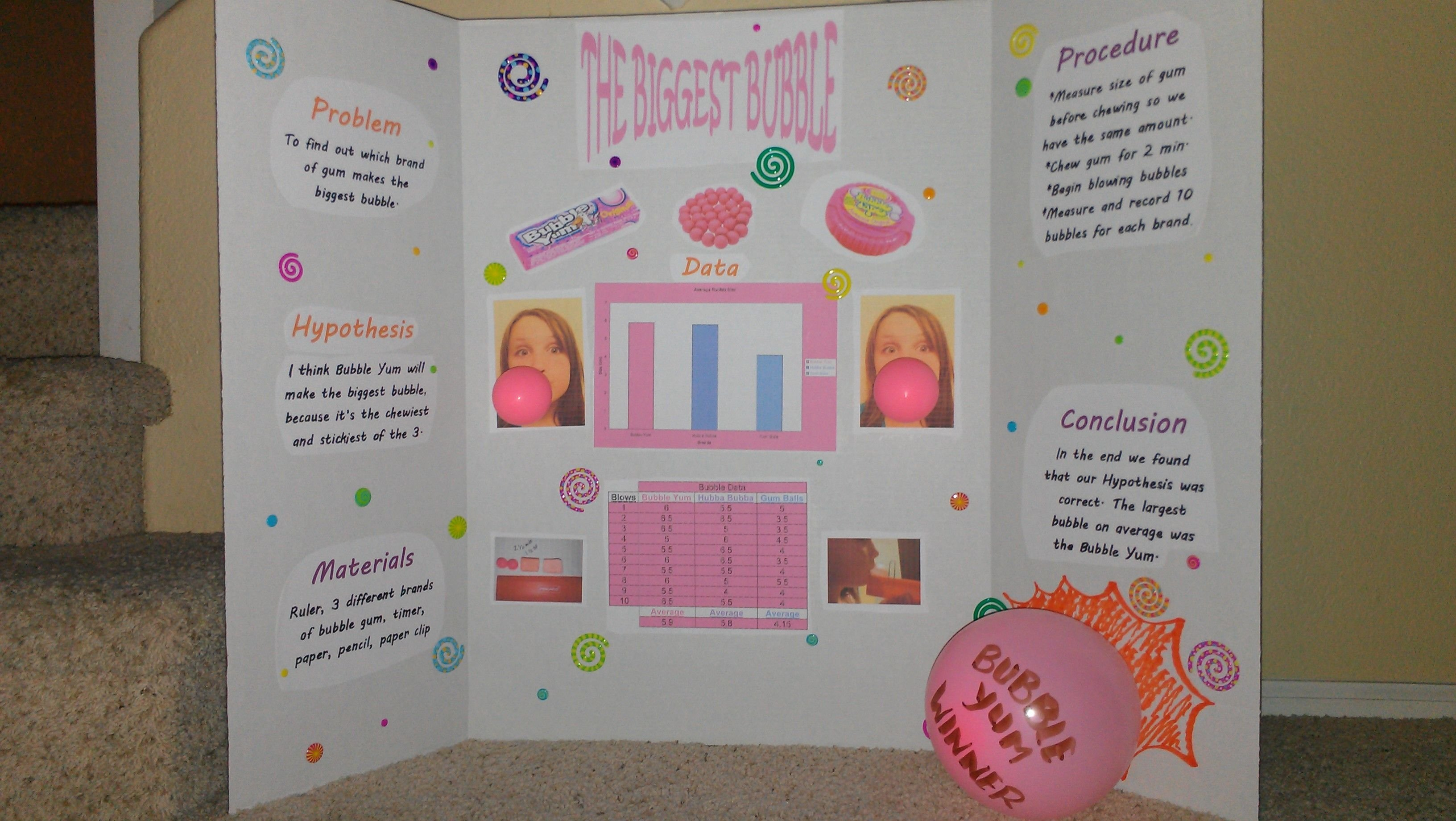 10 Fashionable Second Grade Science Project Ideas my daughters science project won 1st place 2nd grade the biggest 8 2020