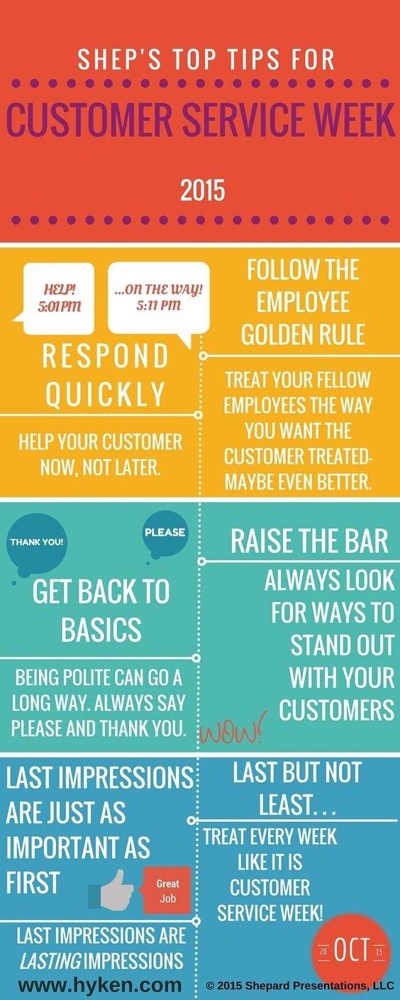 10 Nice Ideas For Customer Service Week national customer service week national customer service week 2020