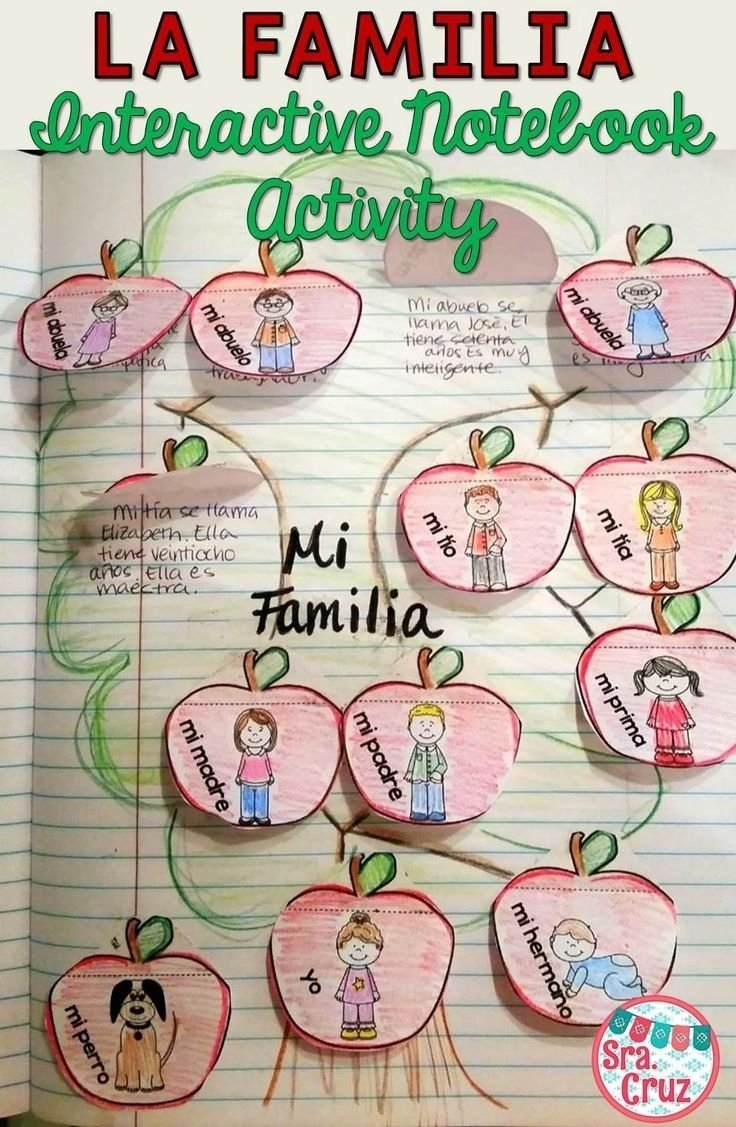 10 Famous Ideas For Family Tree Project new family tree spanish project scrapbook ideas gallery scrapbook 2020