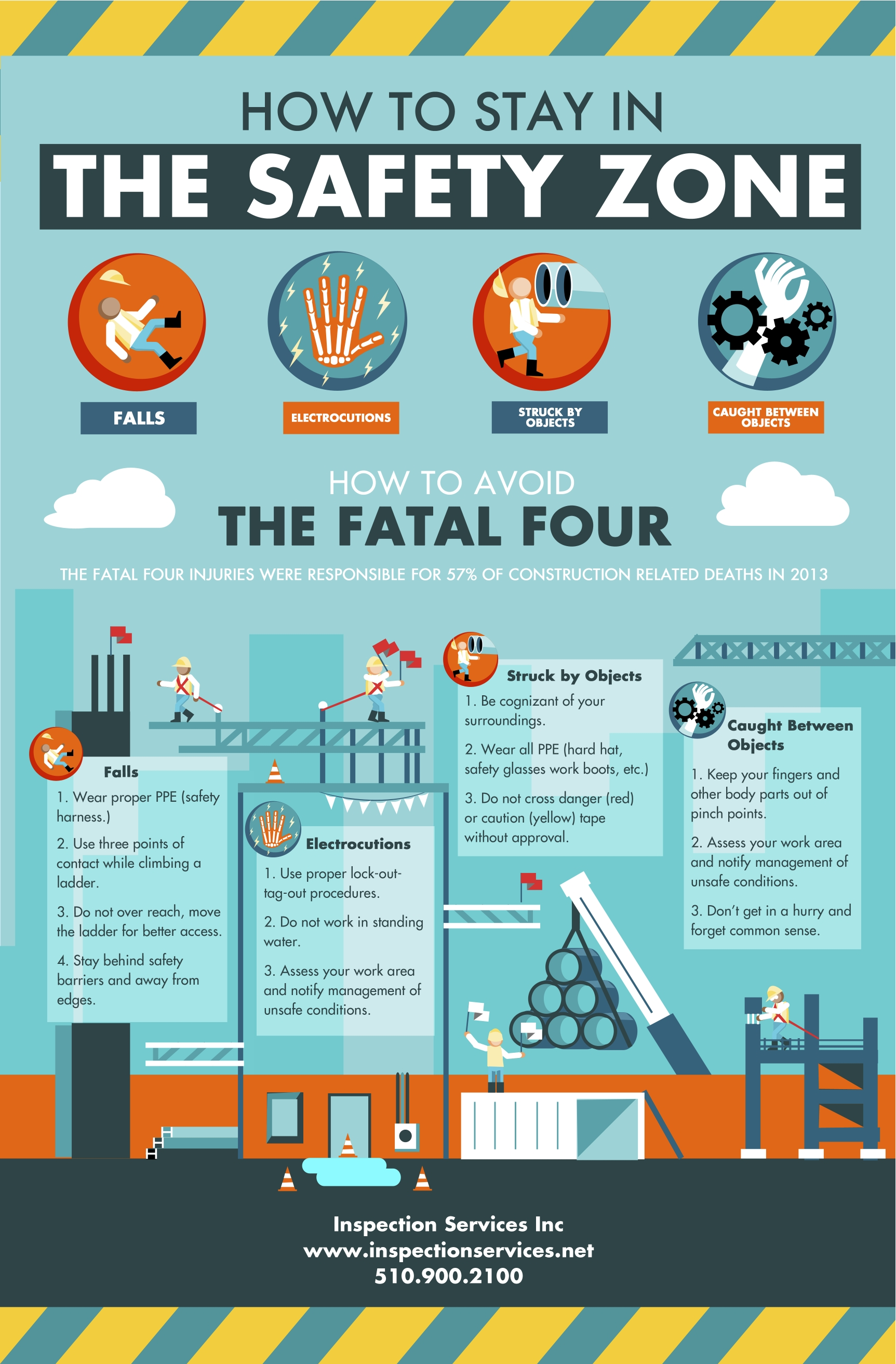 10 Pretty Safety Ideas For The Workplace office construction safety poster google search safety quotes 2020
