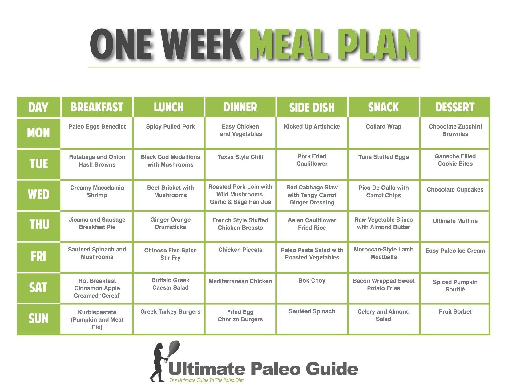 one week meal plan | paleo recipes | pinterest | meals, eating plans