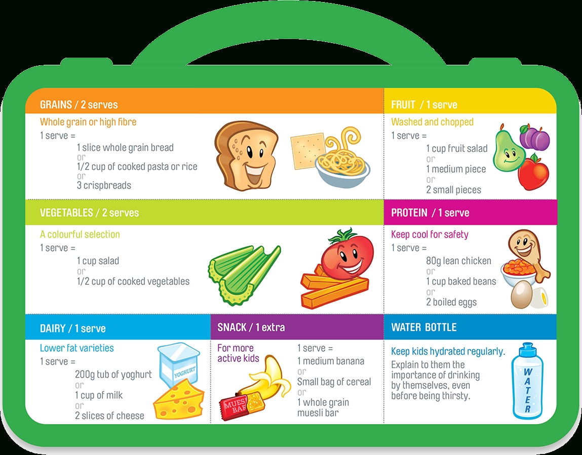 10 Pretty Healthy Lunchbox Ideas For Kids one week of lunchbox ideas for kids lunchbox ideas healthy 2020