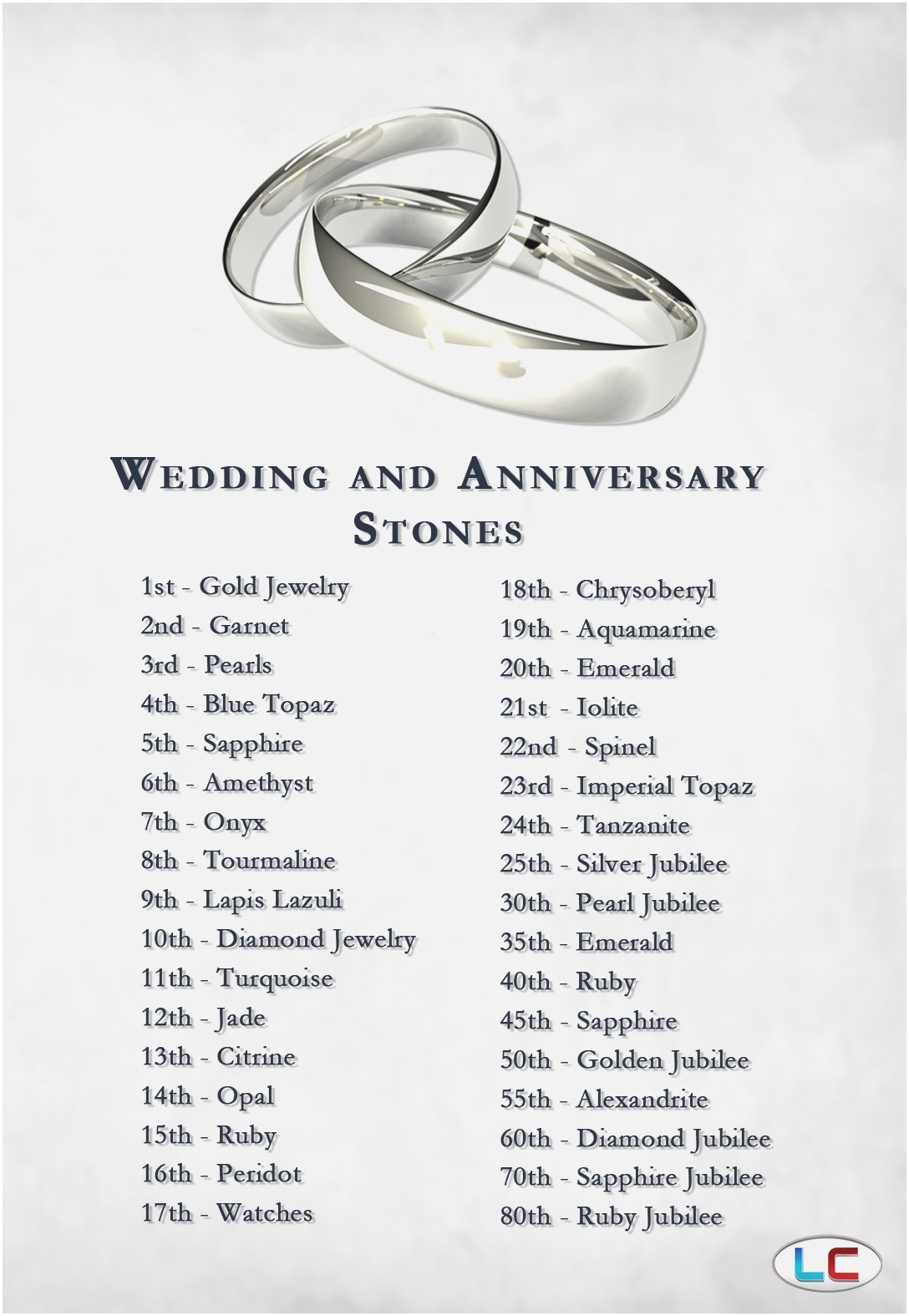 10 Amazing 15 Year Wedding Anniversary Gift Ideas %name 2021