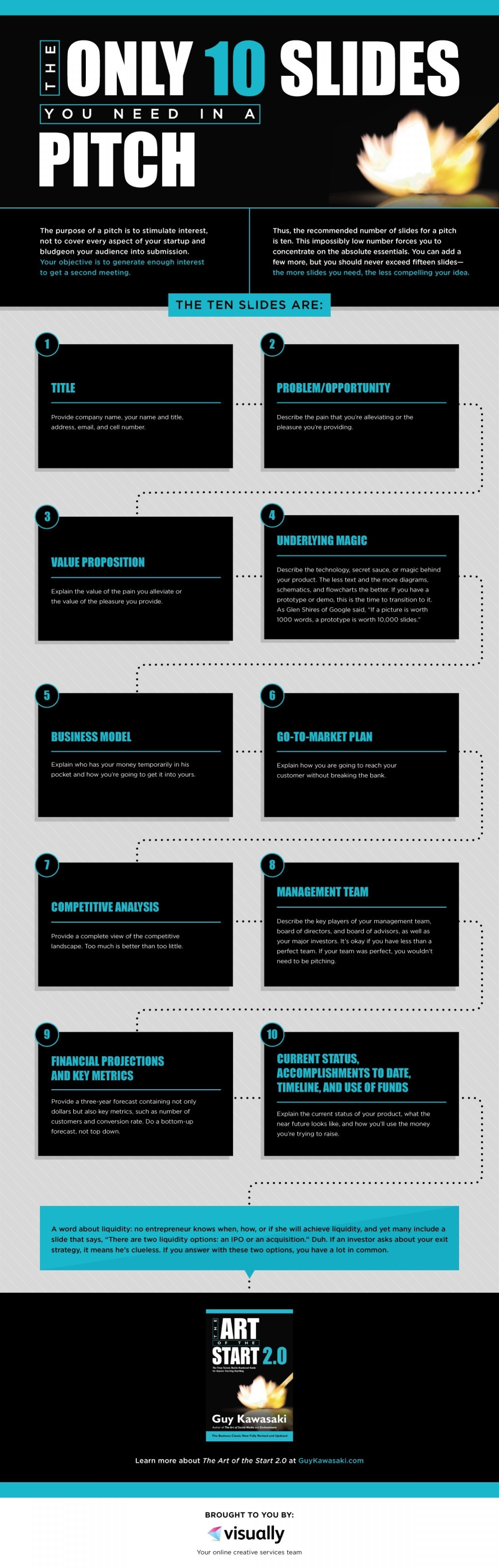 10 Famous How To Pitch A Business Idea only 10 slides needed when pitching your business infographic 2021