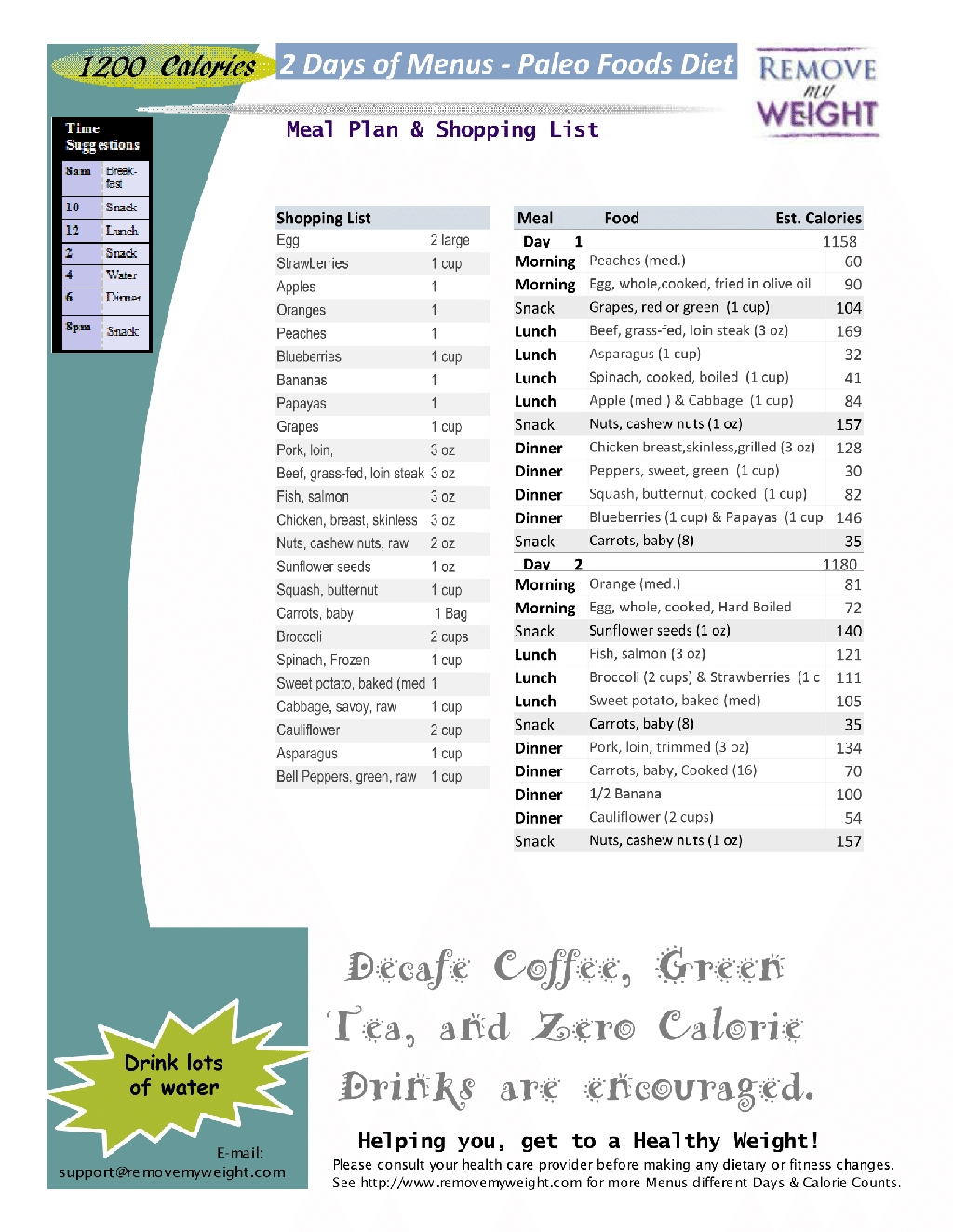 10 Unique 1200 Calorie Diet Menu Ideas paleo diet menu plan 7 days 1200 calories with shopping list 2020