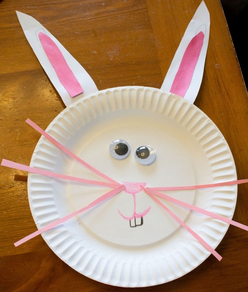 10 Fashionable Easter Arts And Crafts Ideas paper plate easter bunny craft great for toddlers and preschoolers 2021