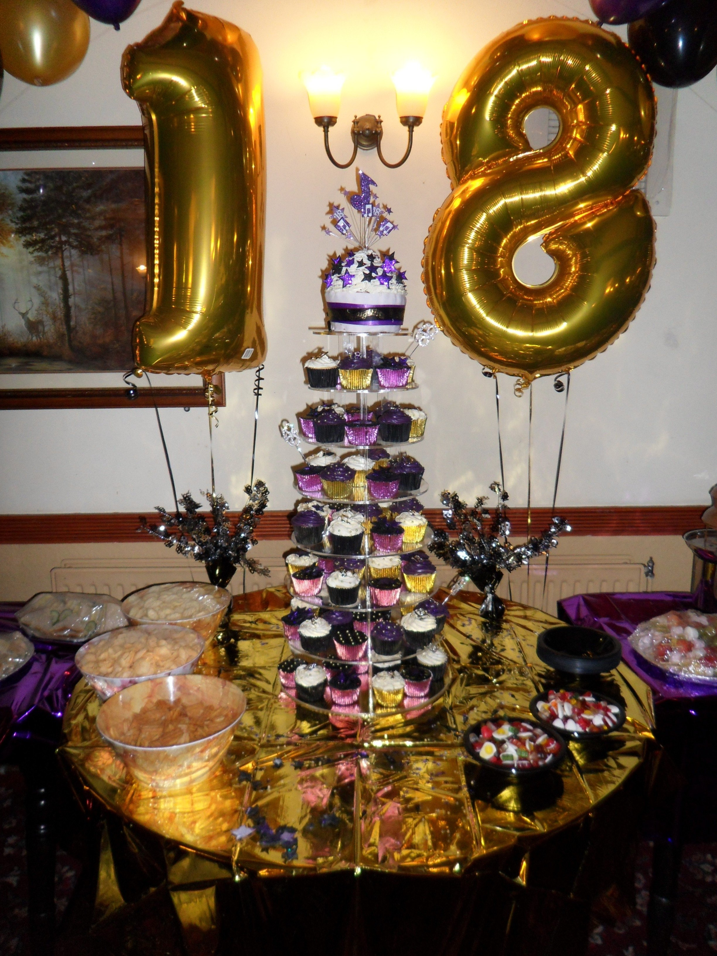 10 Wonderful Party Ideas For 18Th Birthday 18th