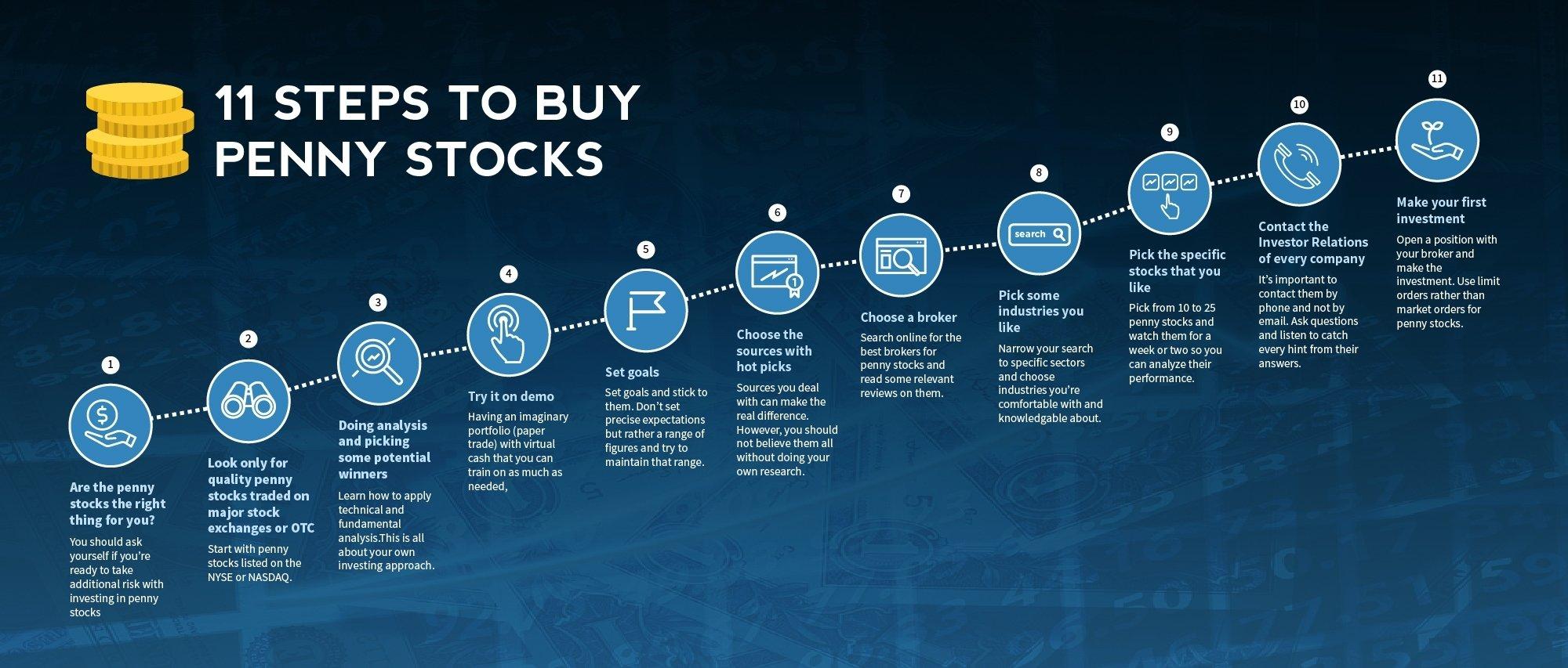 10 Best Are Penny Stocks A Good Idea penny stocks 101 jason bond picks 2020