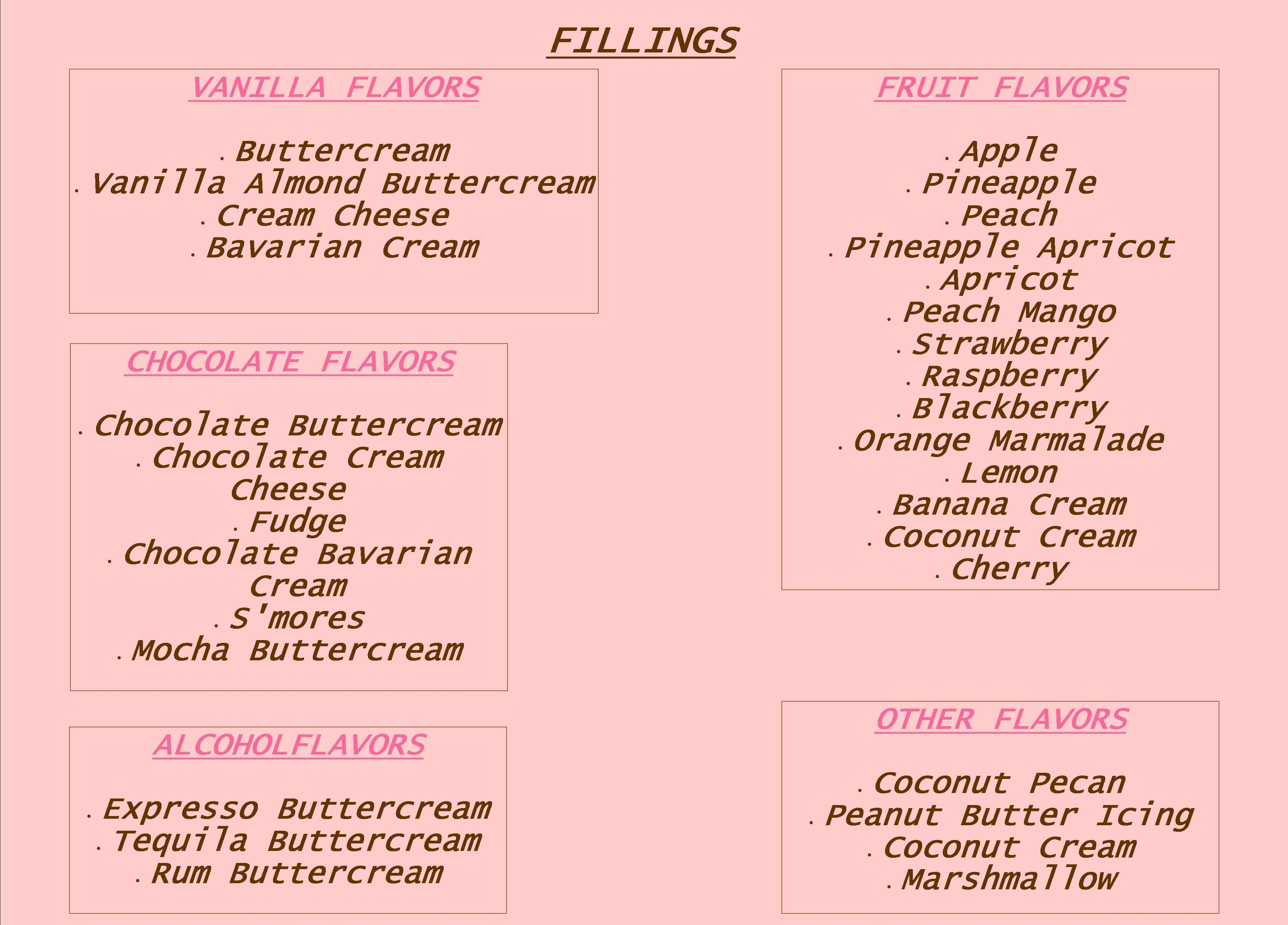 10 Cute Cake Flavors And Fillings Ideas perfect wedding cake flavors and fillings b46 on images gallery m37 2020