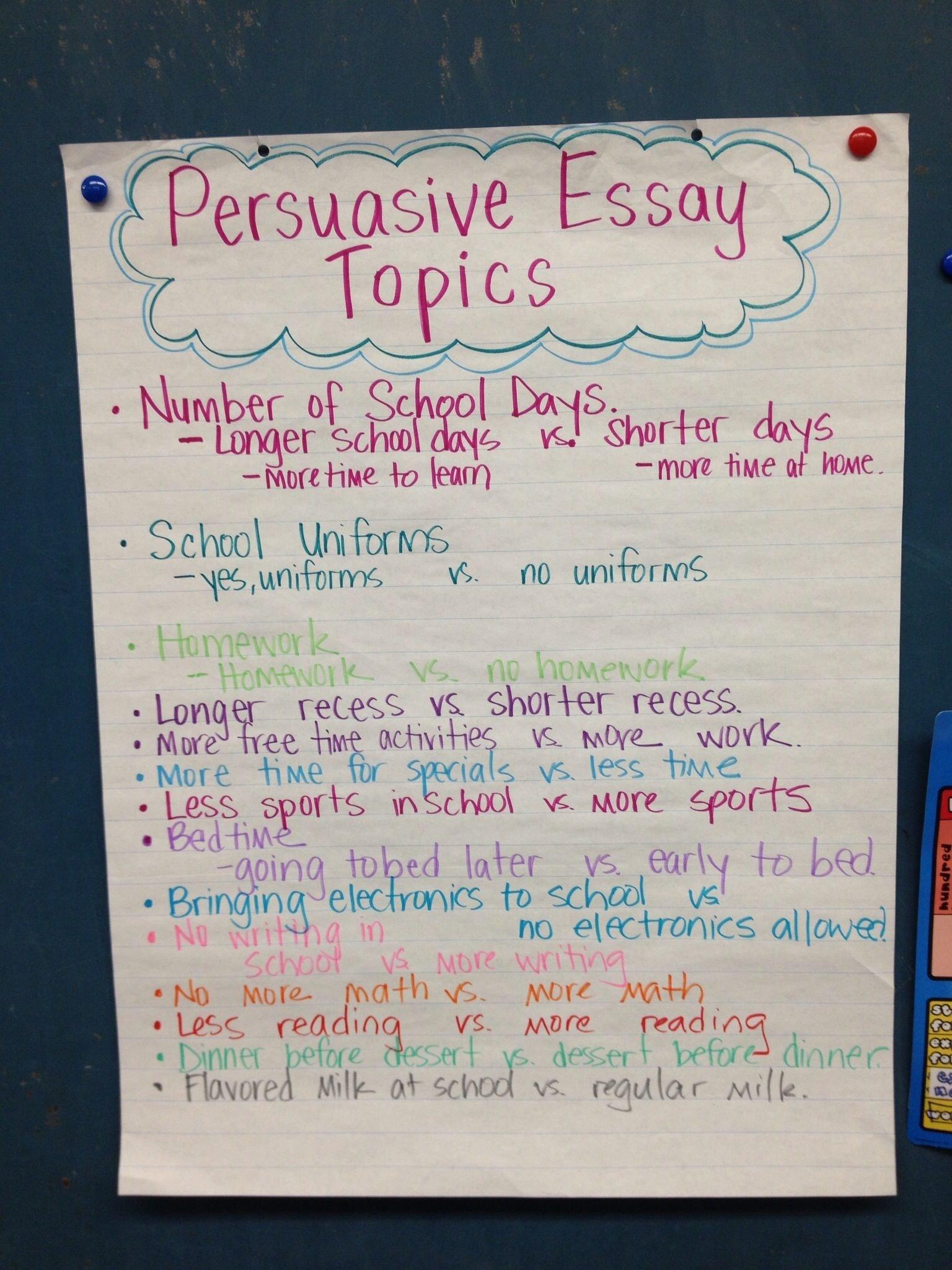 unique persuasive essay topics