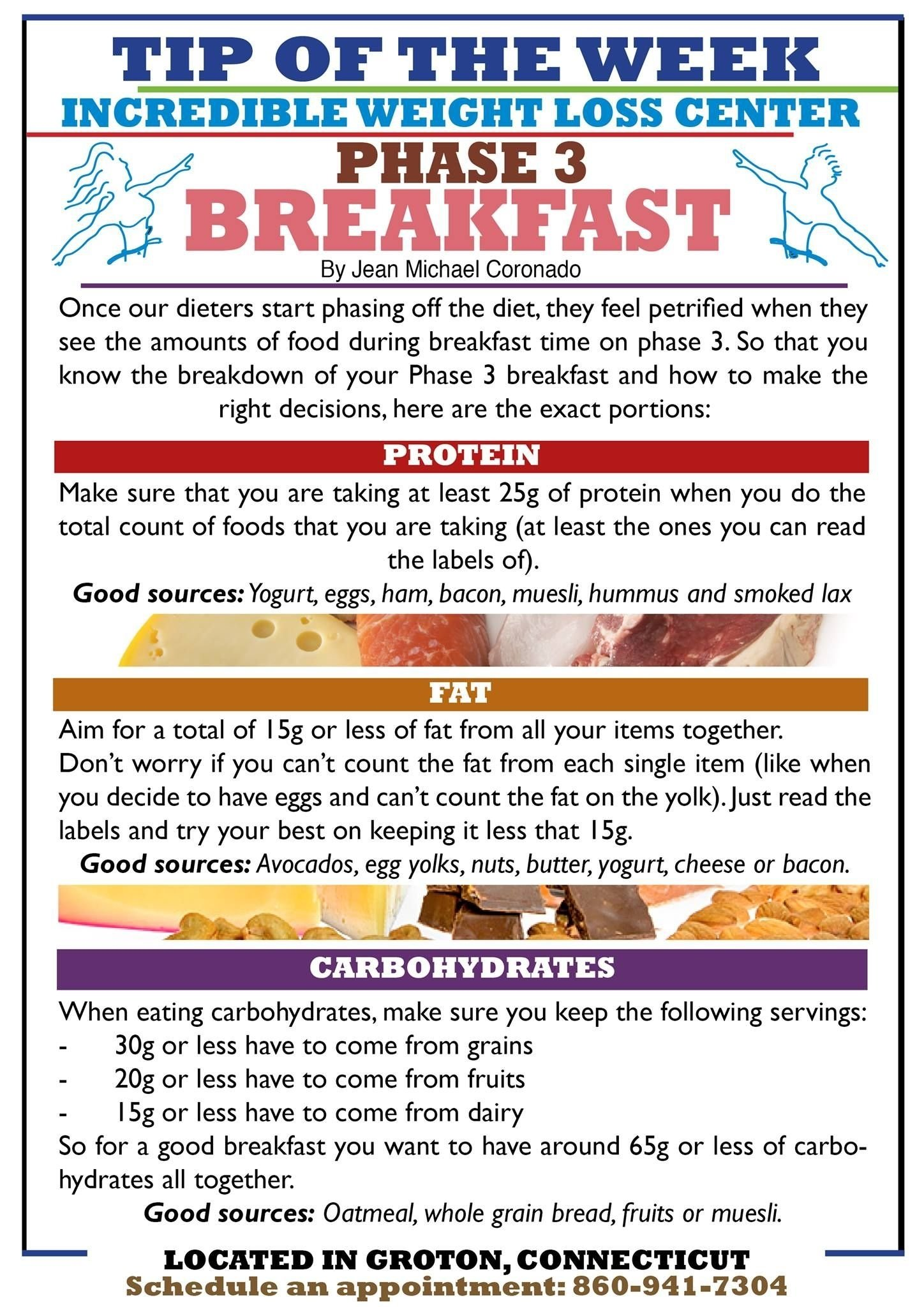phase 3 breakfast | ideal protein recipes | pinterest | recipes