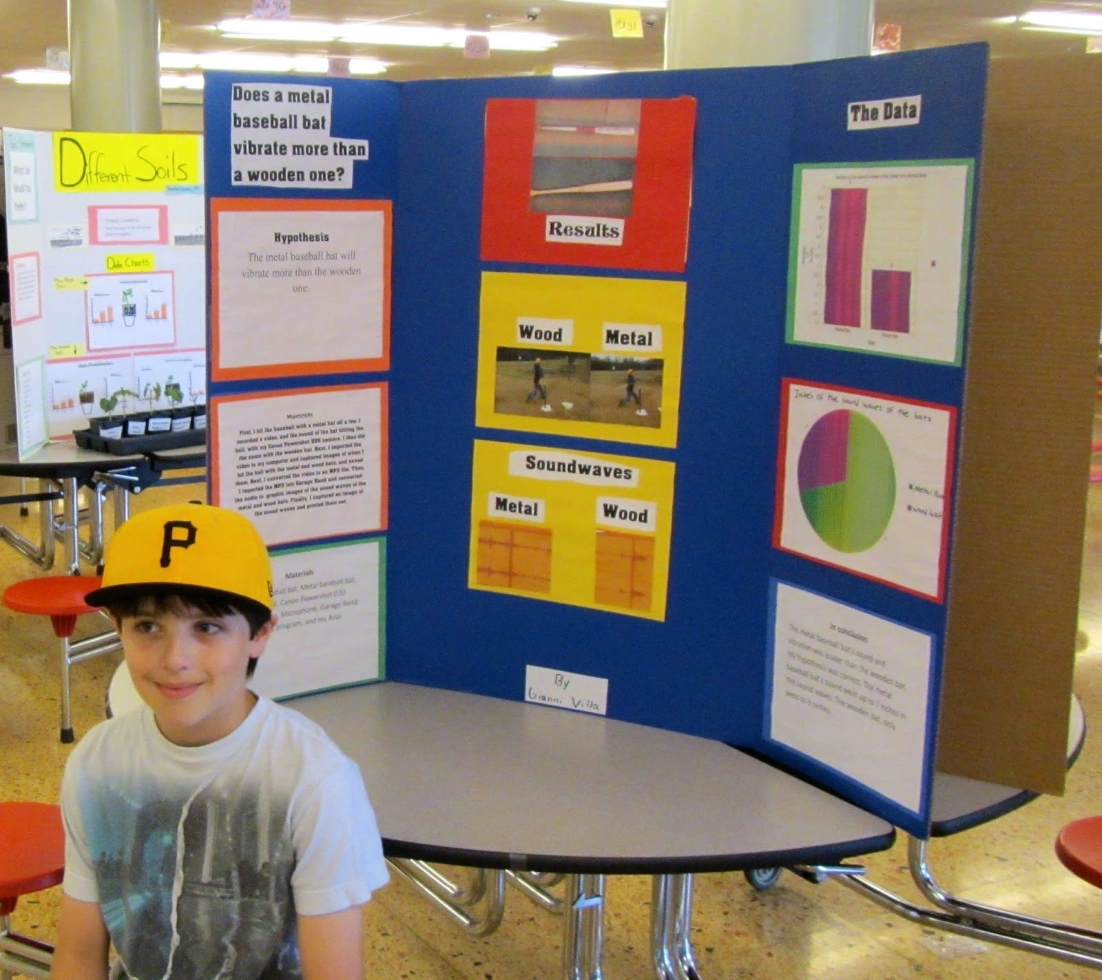 10 Gorgeous Unique Science Fair Project Ideas pictures of science fair projects college paper academic writing 1 2021