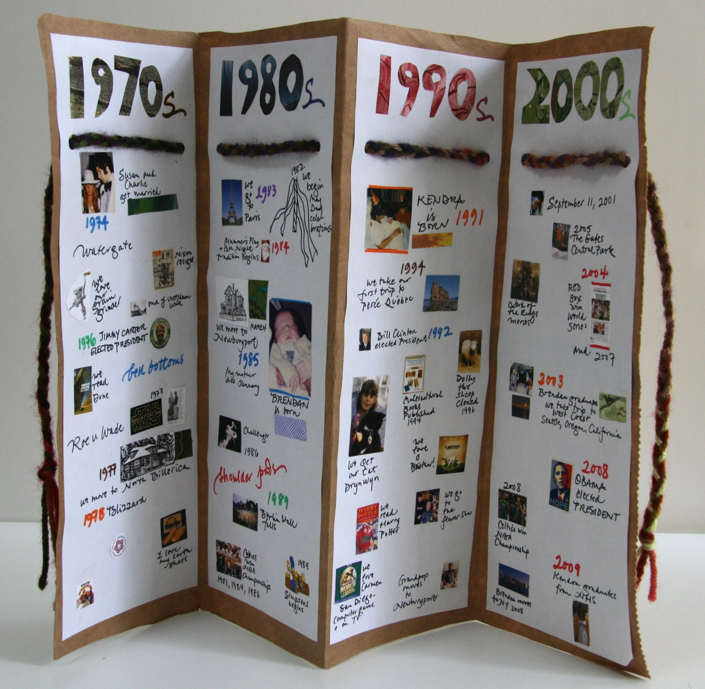 10 Unique History Project Ideas For Middle School pinelaina nelson on classroom pinterest extended family