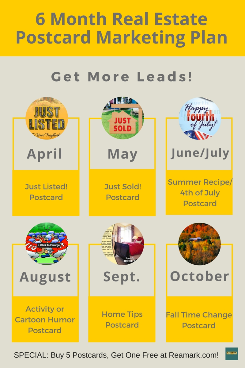 real estate marketing tools » blog archive 6 months of real estate