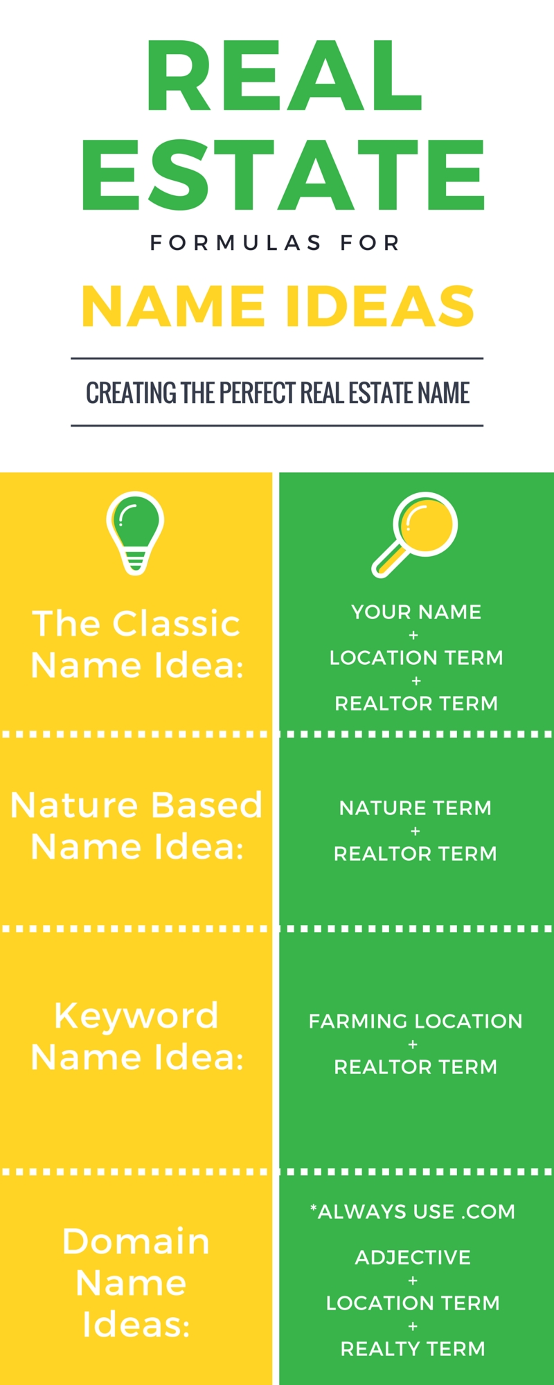 10 Beautiful Real Estate Company Names Ideas real estate name ideas and formulas top producers use 2021