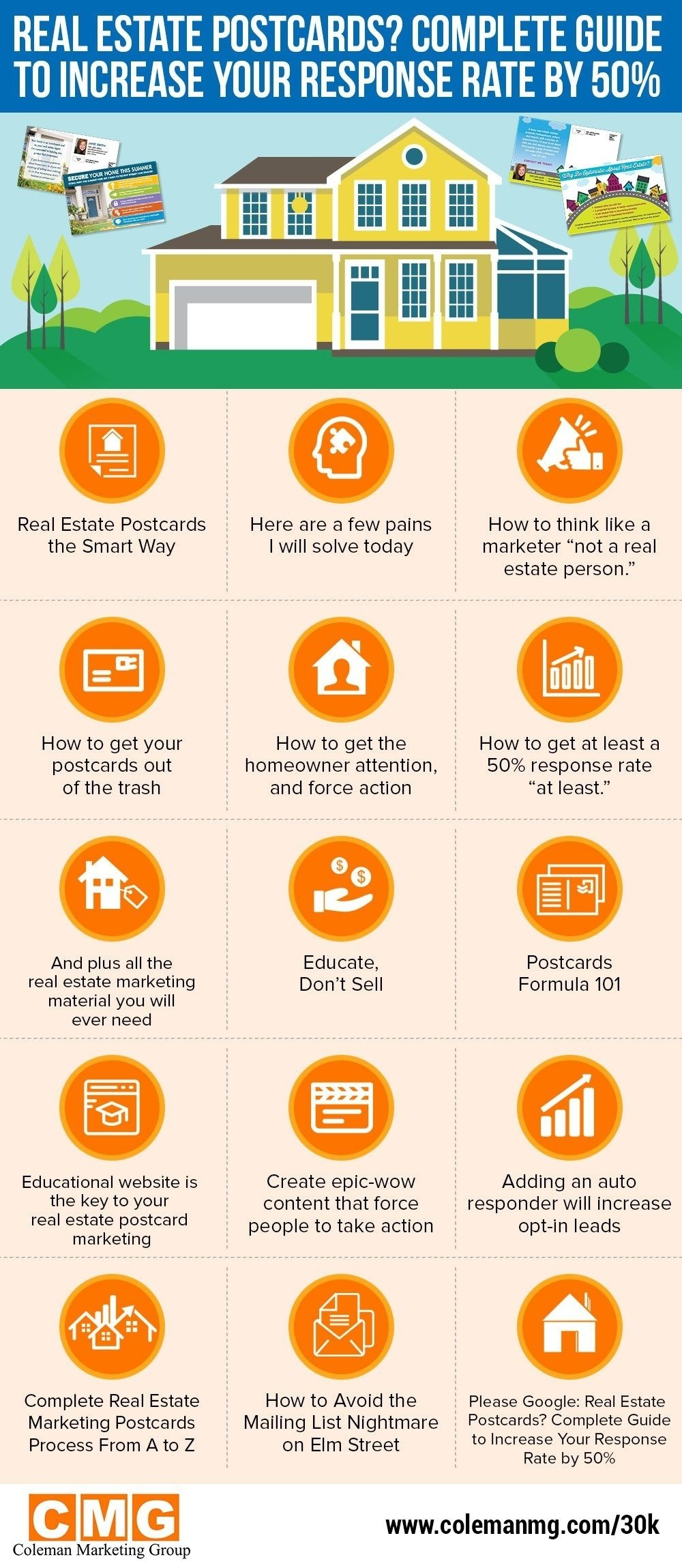 10 Spectacular Real Estate Postcard Marketing Ideas real estate postcards the smart way when it comes to direct mail