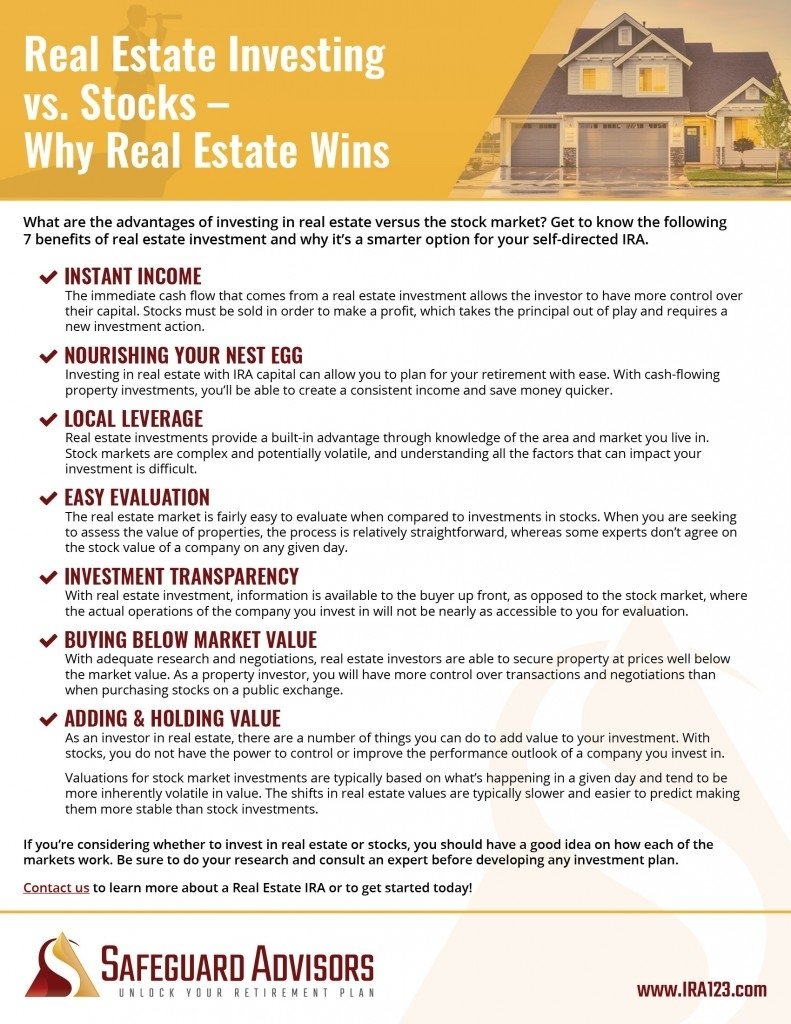10 Awesome Is Investing In Stocks A Good Idea real estate vs stocks why real estate wins part 2 checklist 2020