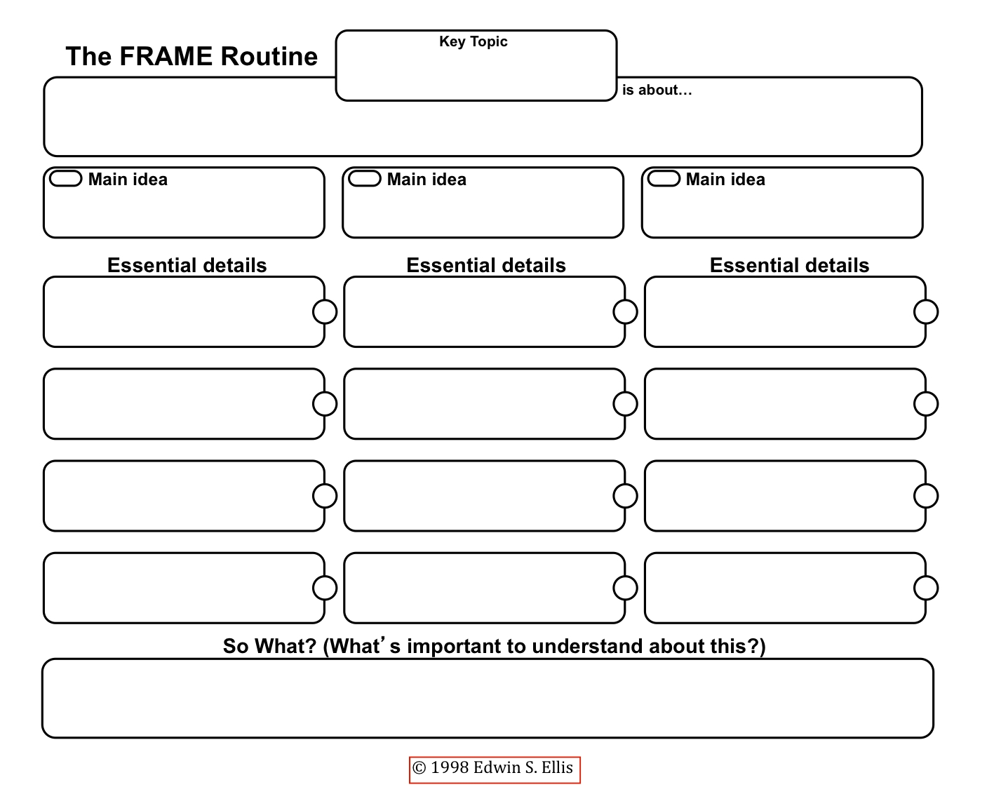 10 Wonderful Main Idea Graphic Organizer Printable real teachers learn graphic organizers the framing routine 1